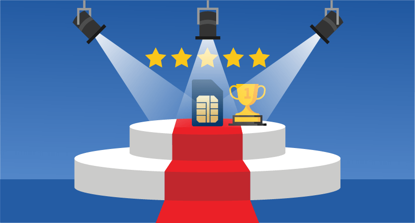 de-beste-mobiele-provider.png