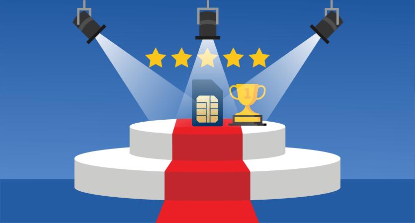 Consumentenbond - providertest wat is de beste mobiele provider