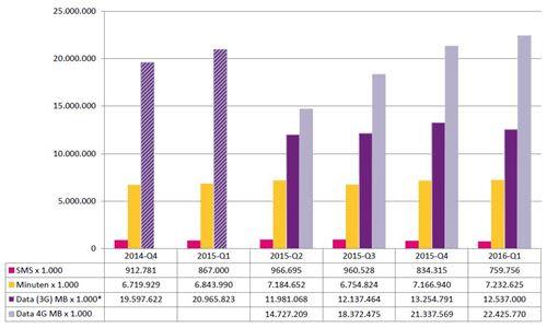 acm-q1-2016-data.jpg